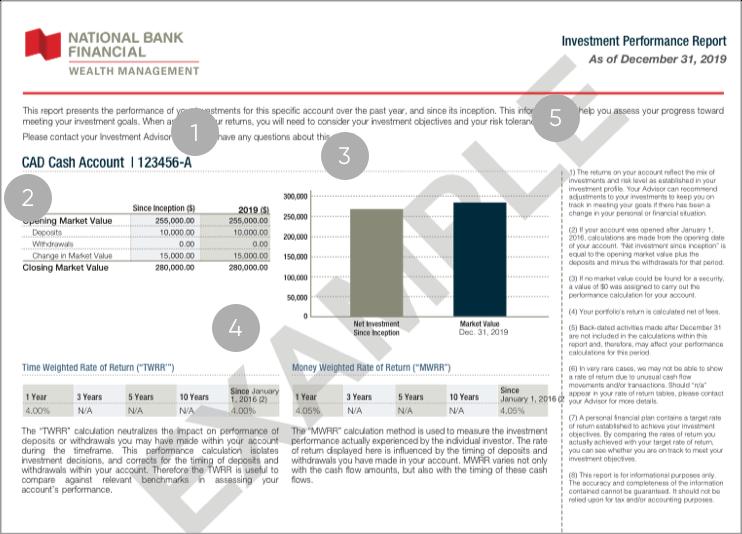 Exemple de rapport sur le rendement des placements